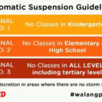 List of School Suspensions on 19 August, 2013 due to Typhoon Maring